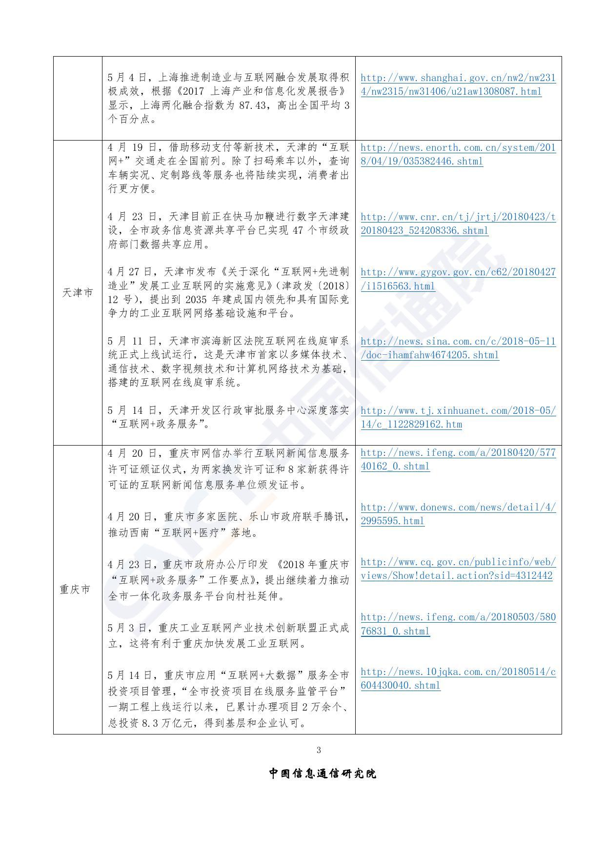 """2018年5月""""互联网""""发展情况舆情监测_000006.jpg"""