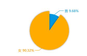 $O7G))MM{4@_W`62R{4L%QL.png