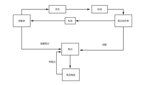 N0MBB[Y5I(OUG9Z]GMNV7V5.png