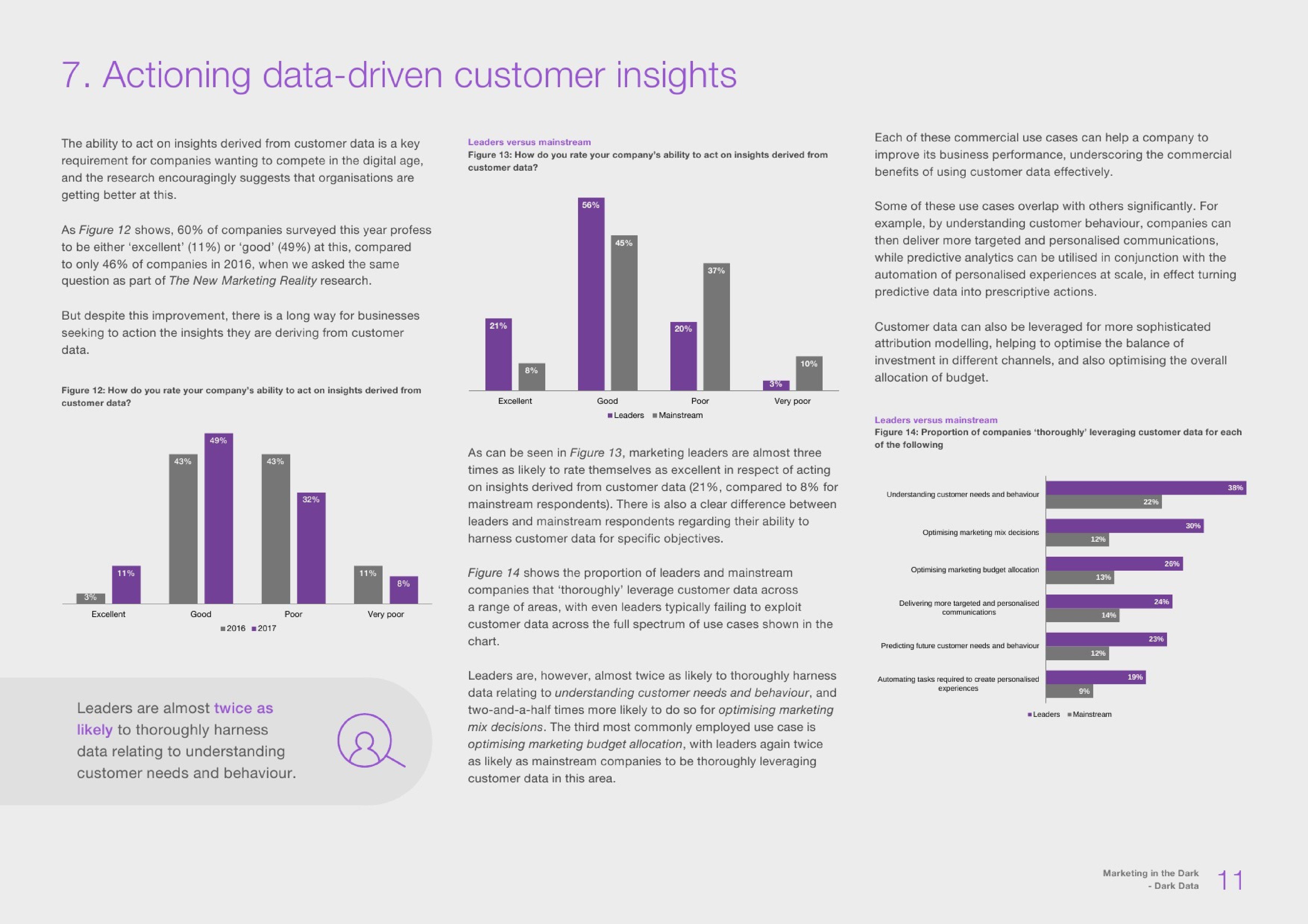 销售年度规划报告_econsultancy:《暗数据营销报告》(全文)