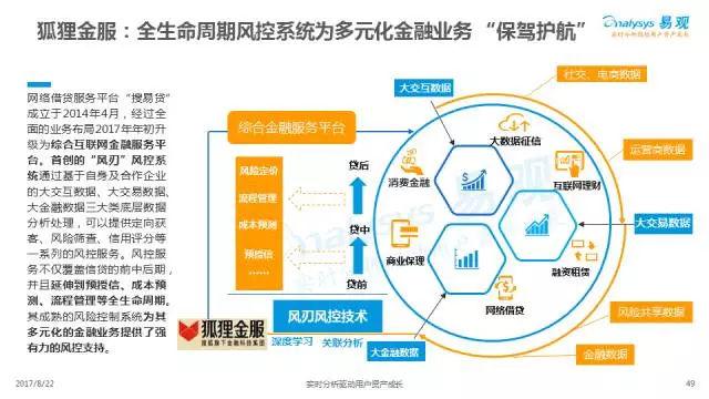 本次分析内容主要针对《关于促进互联网金融健康发展的指导意见》