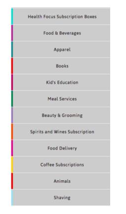 电商新风口,从大数据看订阅式电商的未来