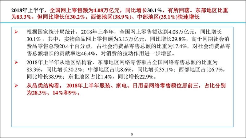 2017-2018涓浗鐢靛瓙鍟嗗姟鍙戝睍鎶ュ憡20180907F3(鎻愪氦)_鐢靛瓙鍟嗗姟鍗忎細_005.jpg