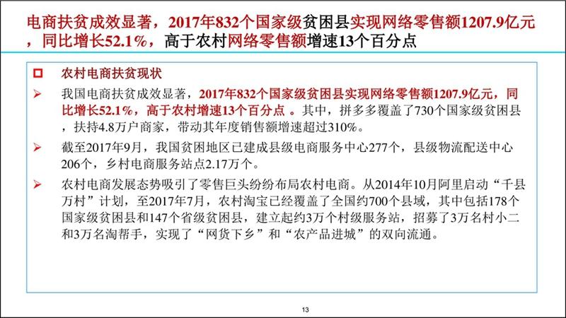 2017-2018涓浗鐢靛瓙鍟嗗姟鍙戝睍鎶ュ憡20180907F3(鎻愪氦)_鐢靛瓙鍟嗗姟鍗忎細_013.jpg
