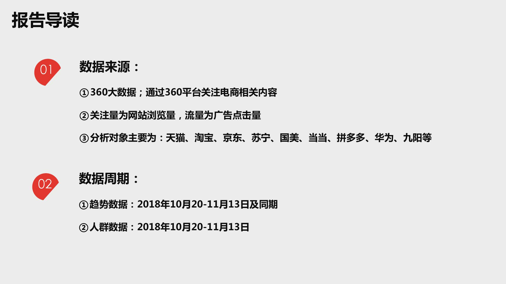 360 2018 双11 数据报告 PPT