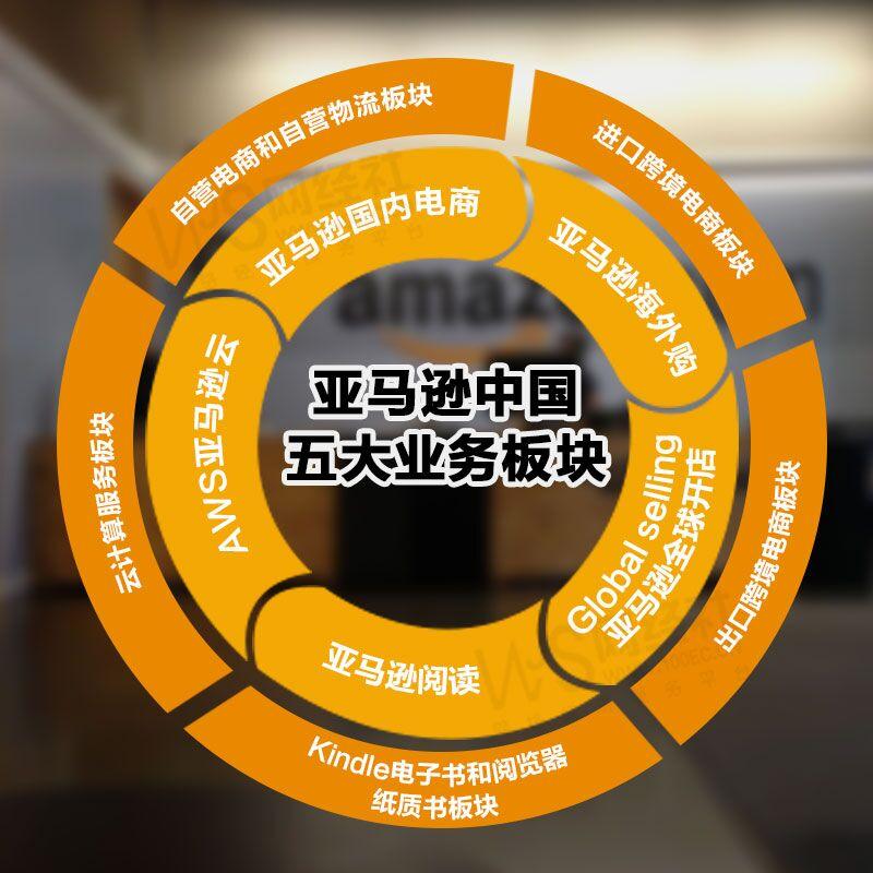 """亚博app下载:【电商快评】亚马逊""""折戟""""中国 五大业务缘何""""冰火两重天""""?"""