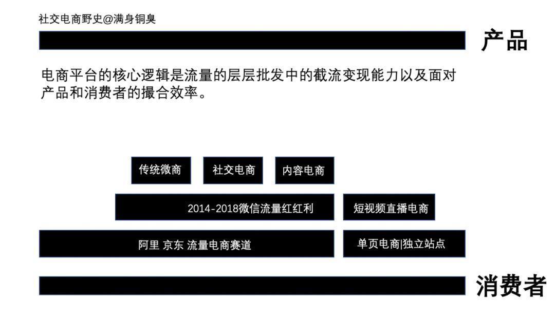 深度剖析 国际老虎机平台开户送体验金社交电商野史