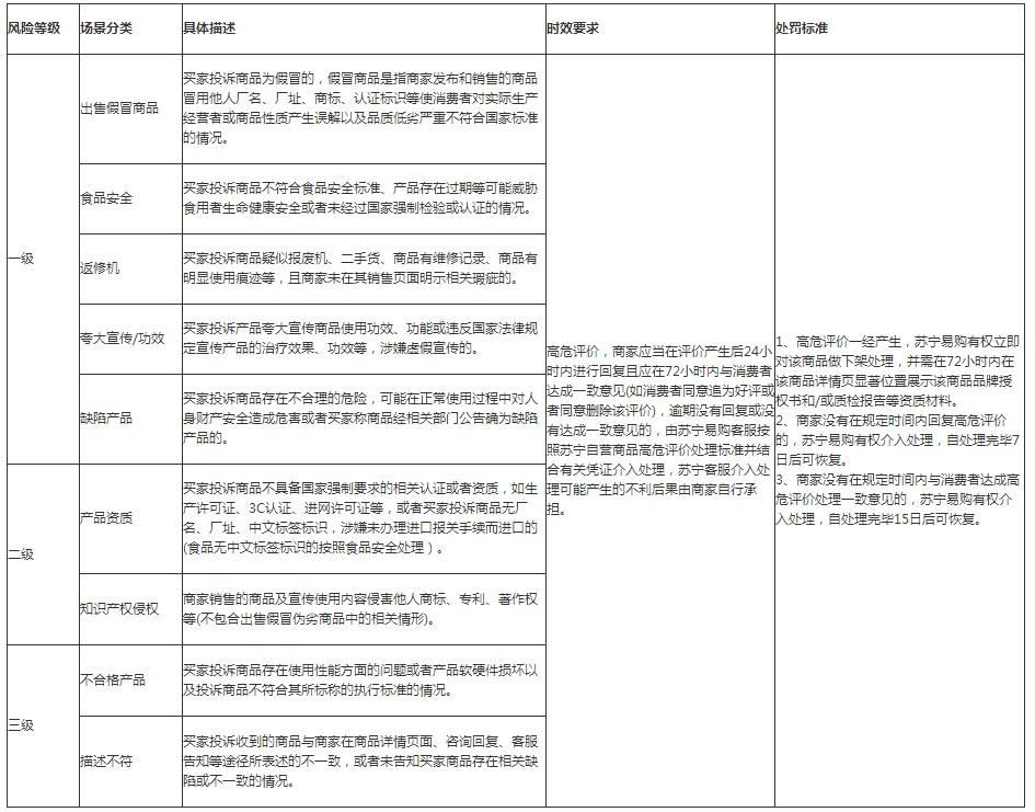 苏宁调整评价运营策略 13日生效_零售_电商报