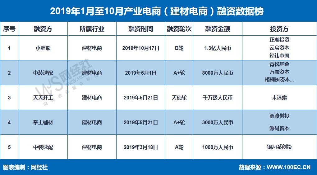 火狐截图_2019-10-17T03-00-13.243Z.png