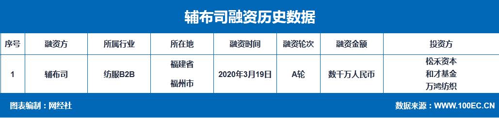 QQ截图20200321132230.png
