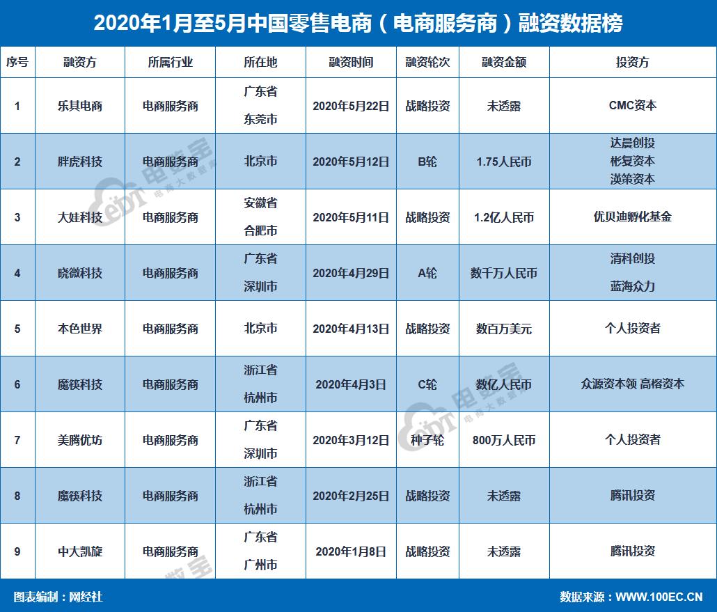火狐截图_2020-05-22T06-13-55.181Z.png