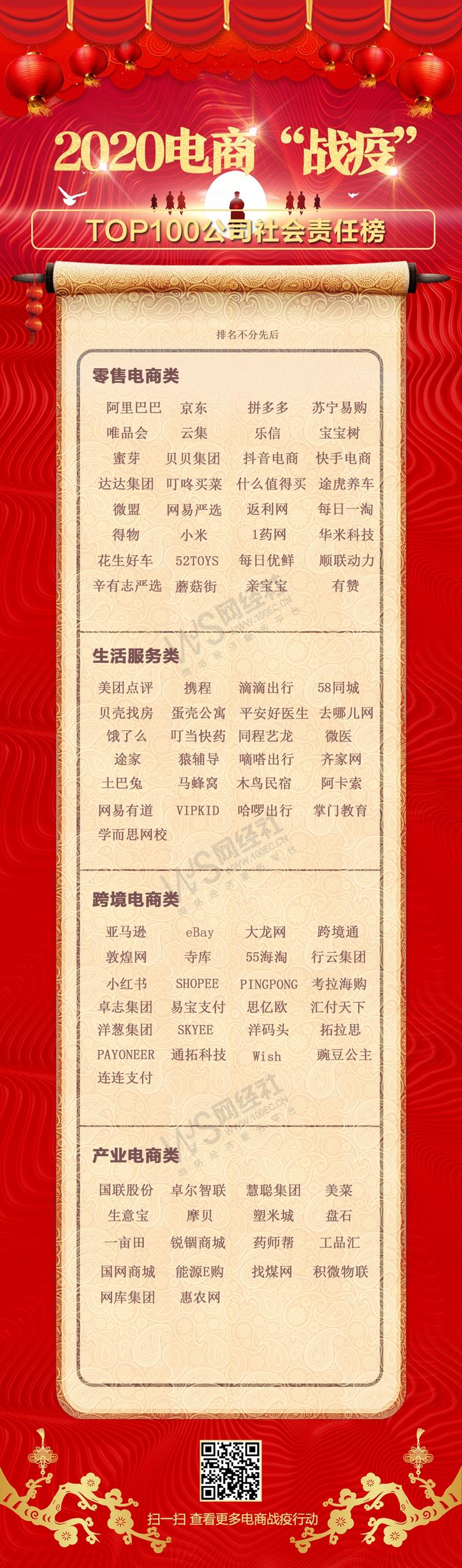"""2020電商""""戰疫""""TOP100公司社會責任榜.jpg"""