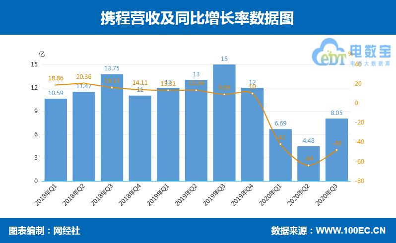 http://www.100ec.cn/Public/Upload/image/20201202/1606868303968105.png