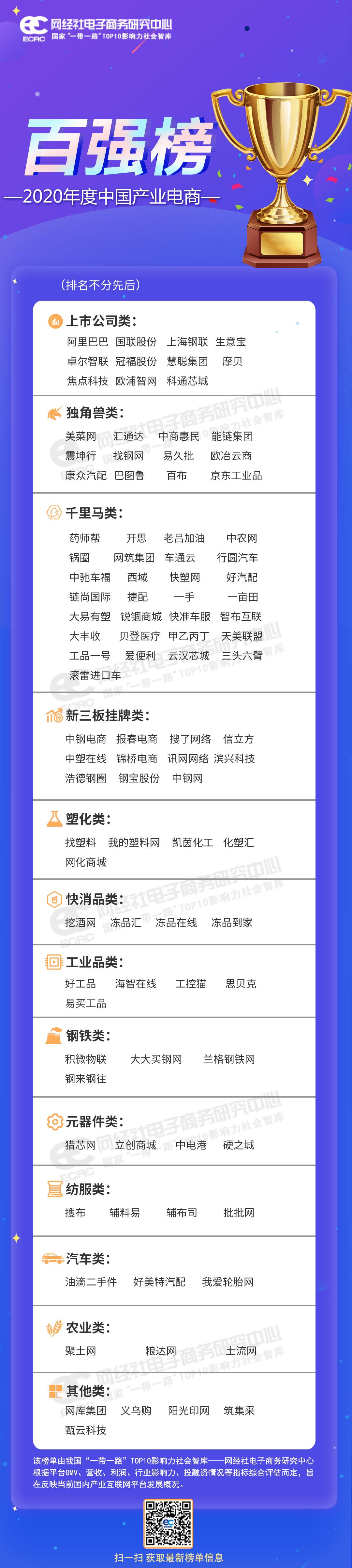 2020互联网百强榜.jpg