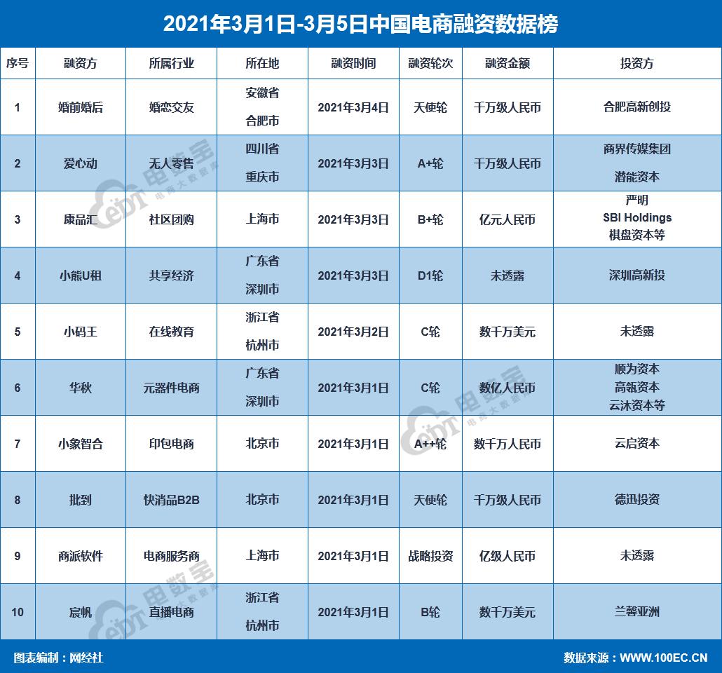 火狐截图_2021-03-05T10-25-37.840Z.png