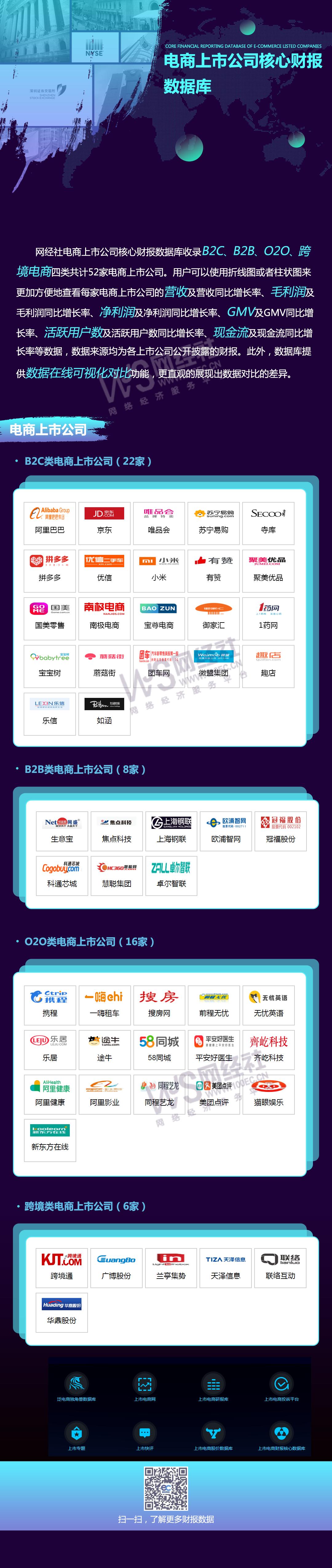 电商上市公司核心财报微信长图(8).png