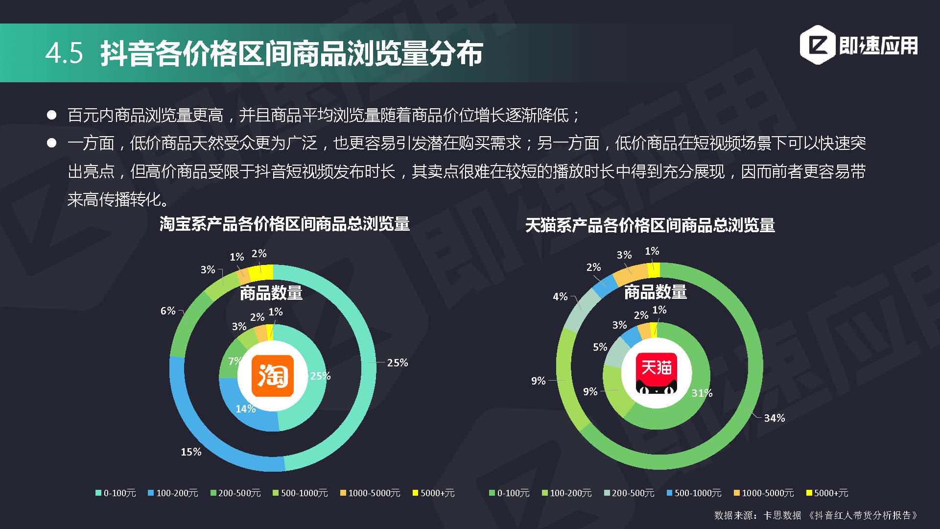 即速应用2019年小程序行业年中增长研究报告_页面_37.jpg